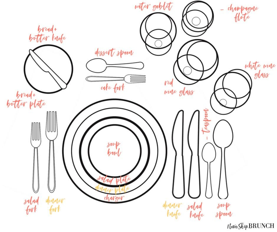 This tablescape checklist will give you tablescapes ideas for how to create dinner party table settings    never skip brunch by cara newhart #home #decor #neverskipbrunch