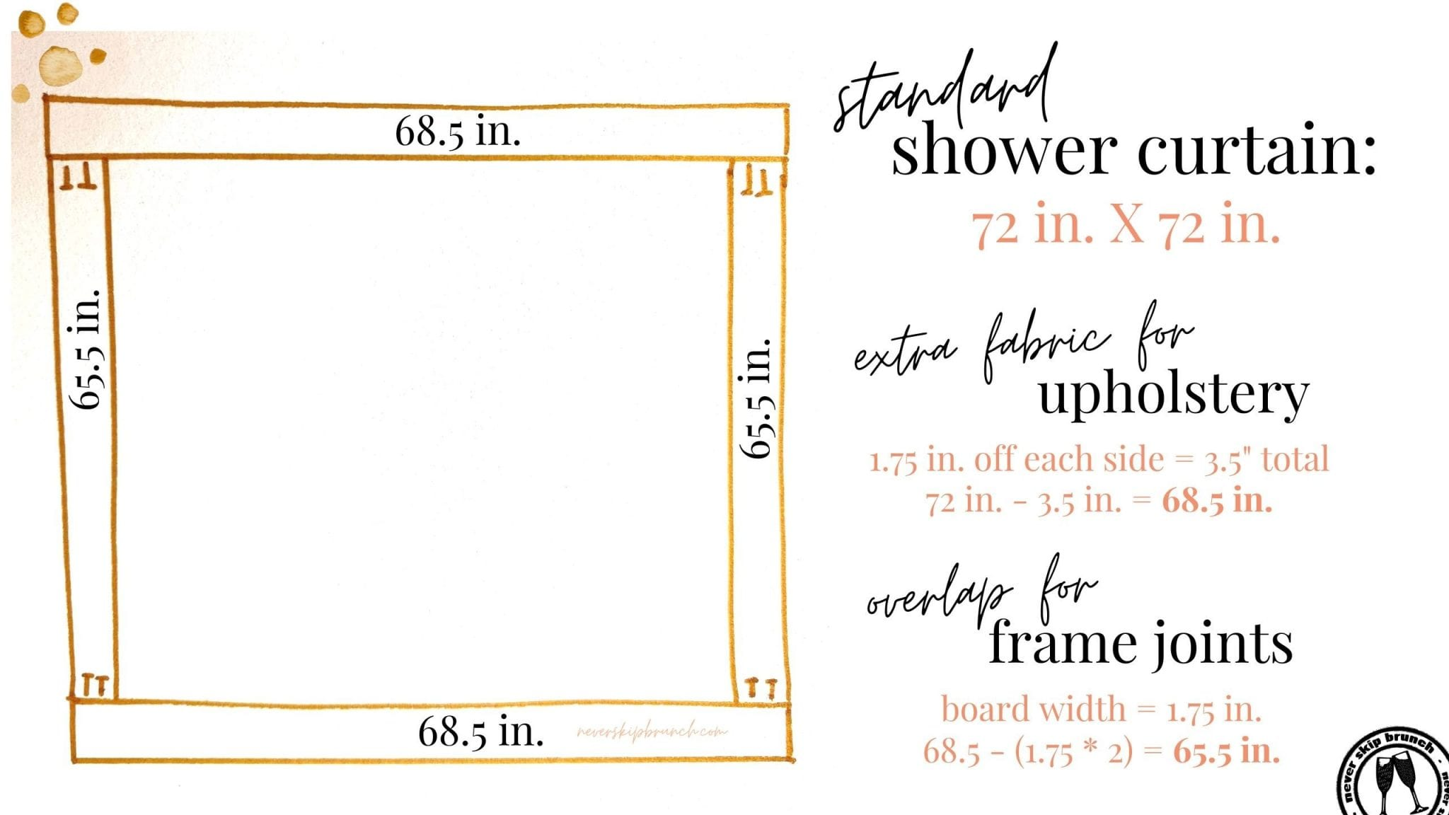How to Make Shower Curtain Art, a tutorial by top interior design blogger, Never Skip Brunch