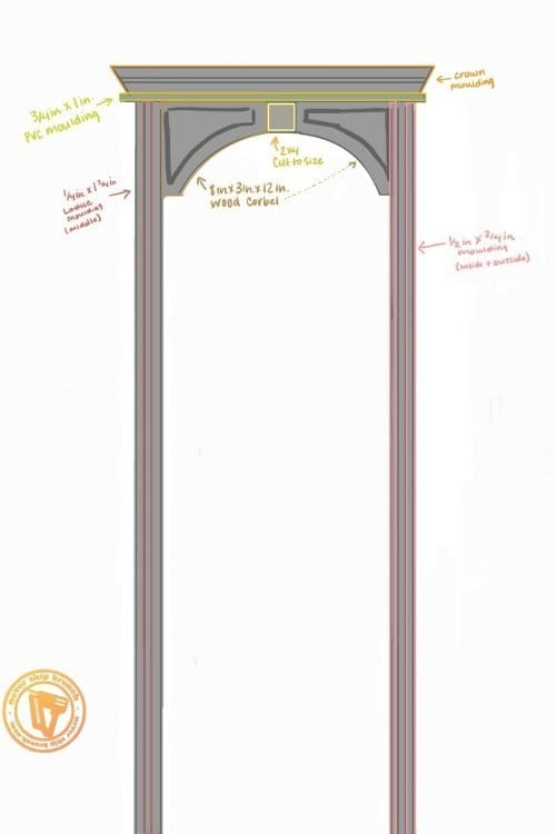 modern door trim: diy doorway trim with crown moulding + add arches using corbels!
